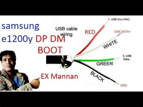Samsung/E1200Y/unlock pin code/with Modified Cable/in